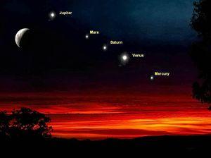Rare planetary alignment in January skies