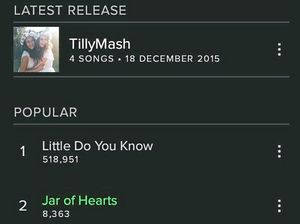 Milly & Tash surpass 500,000 hits on Spotify