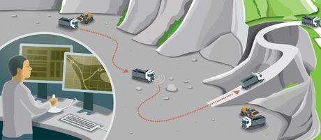Scania Autonomous mining. Photo Contributed