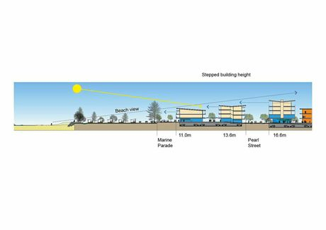 The new building height limits proposed for Kingscliff.