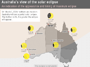 Partial solar eclipse to be seen in CQ skies this morning