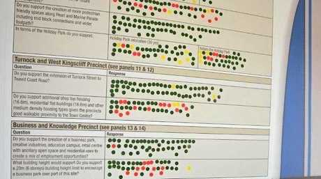 The feedback board at council's Kingscliff shop front features lots of green dots signifying residents' approval.