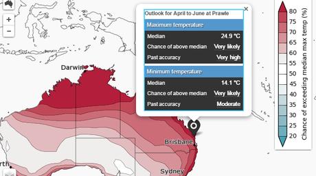 BOM predicts hot Autumn