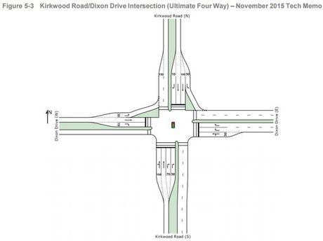 The intersection planned for 2028.