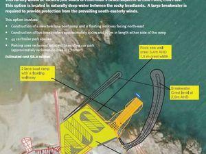 Plenty of reasons to vote yes on Fisherman's Beach Boat Ramp