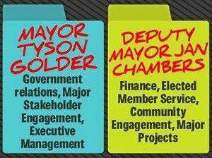 Maranoa Regional Council announces portfolio positions