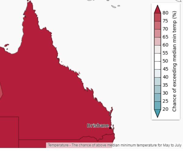 Temperature outlook for Queensland