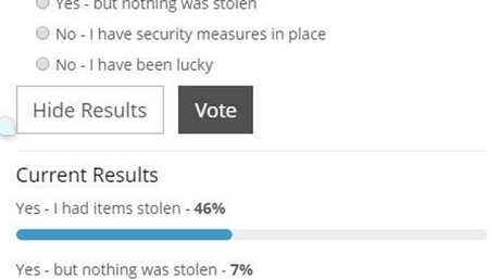 Our poll results showing people who have and haven't had their house broken into.