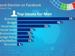 Page and Richmond Facebook users engage with election
