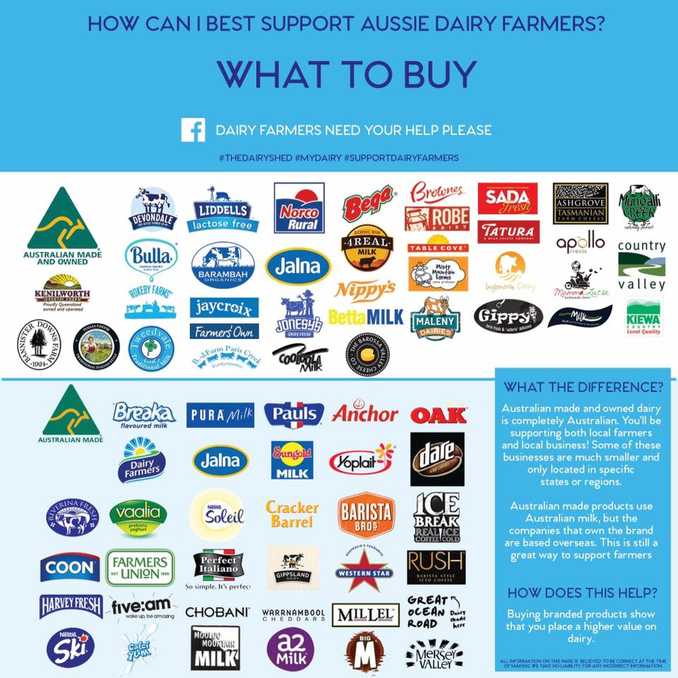 Which milk will help producers according to Dairy Farmers Need Your Help please