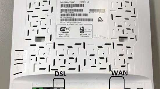 TG797 DSL and WAN