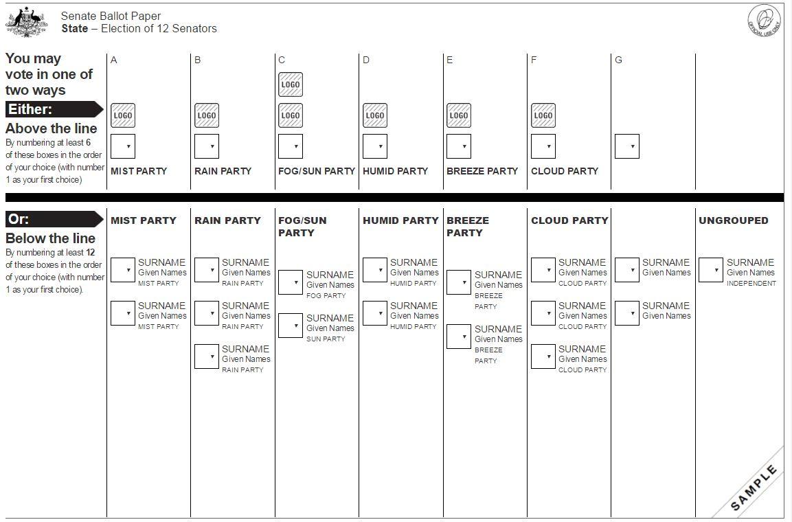 Sample Senate ballot paper. Visit aec.gov.au/Voting/How_to_vote/practice/practice-senate.htm to practice voting.
