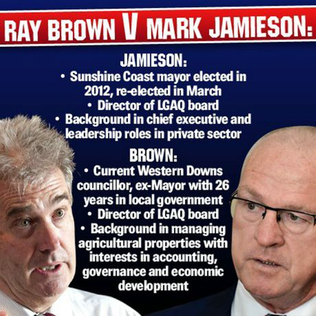BATTLE: Mayor Mark Jamieson and councillor Ray Brown will duel it our for LGAQ supremacy.
