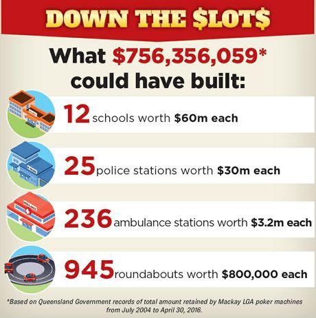 Government gambling broken families golden casino scam