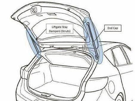 A recall of Mazda car models has been made.