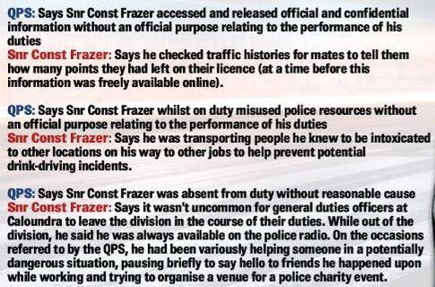 QPS v. Snr Const Jeff Frazer