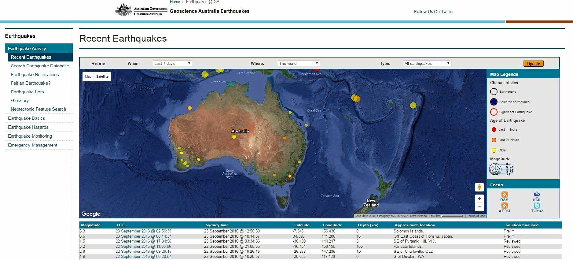 At 7.26pm last night a small 2.8 magnitude earthquake struck the area.