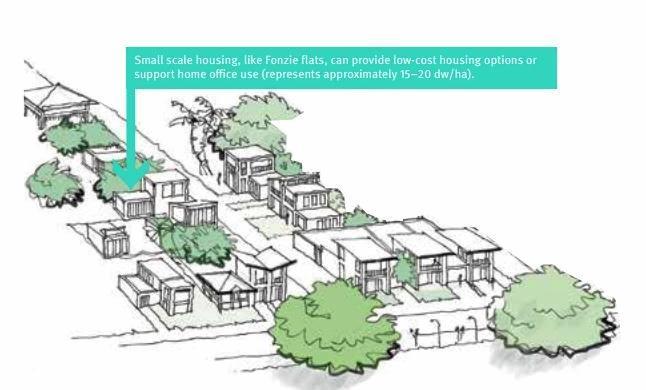 Fonzie flats will form part of SEQ future growth