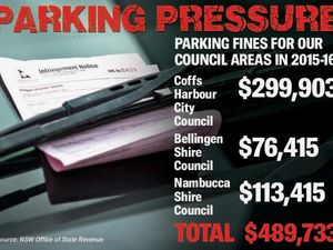 Dodgy Coffs parkers fork out almost $500,000 in fines
