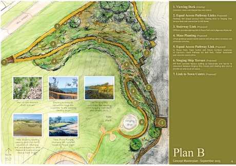 Plan B Concept.