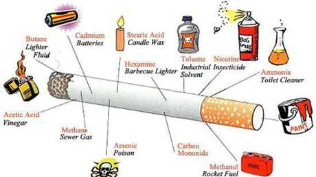 What's in your cigarette?