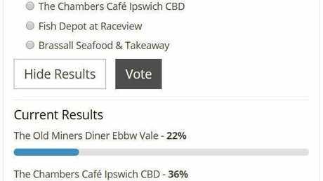 Chambers Café win online poll.