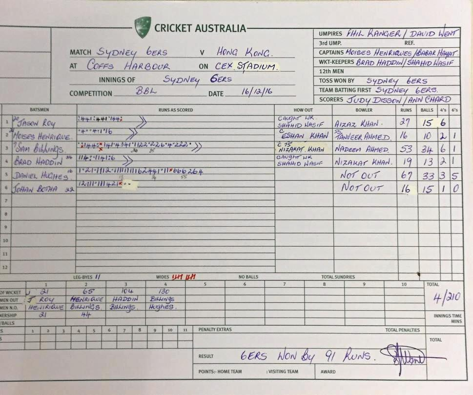 The Sydney Sixers batting card at the completion of the Twenty20 trial match against Hong Kong at C.Ex Stadium, Coffs Harbour on Friday, 16th February, 2016.