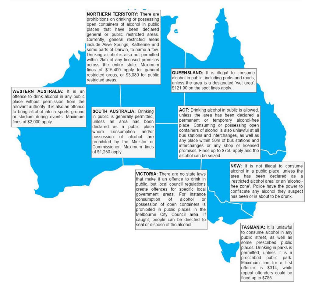A guide to the laws that regulate drinking alcohol in public around Australia.