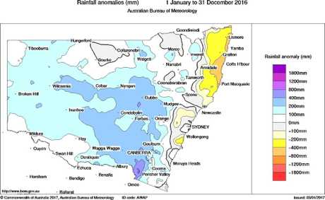 Much of the NSW east coast experienced low rainfall while the rest of the state received above average falls.