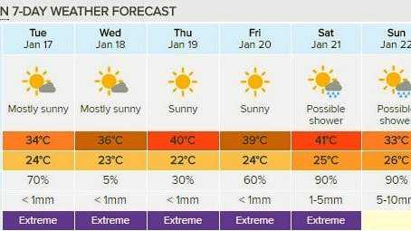 Rockhampton is set for a heatwave this Thursday, Friday and Saturday.