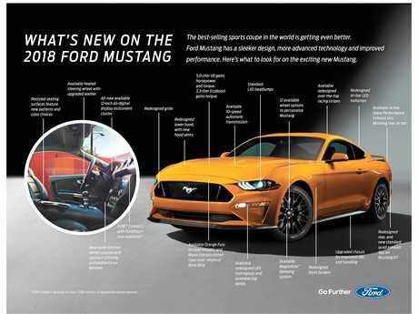 2018 ford australia. Wonderful Australia The 2018 Ford Mustang To Ford Australia
