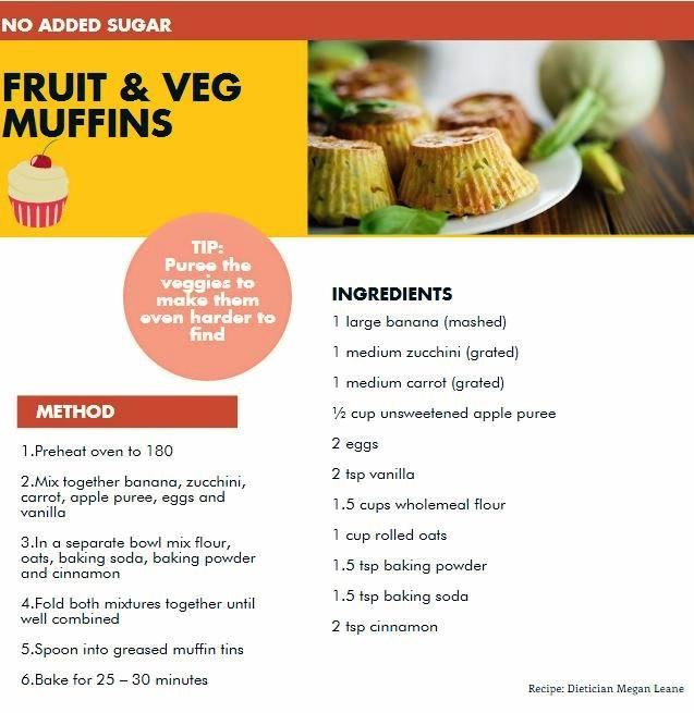 Recipes for back to school