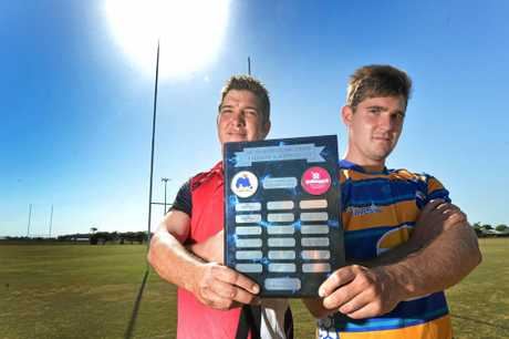 EYES ON THE PRIZE: Barbarians captain James Courtice (left) and The Waves Falcons captain Fletcher Ericson hold the Travis Herschell Shield.