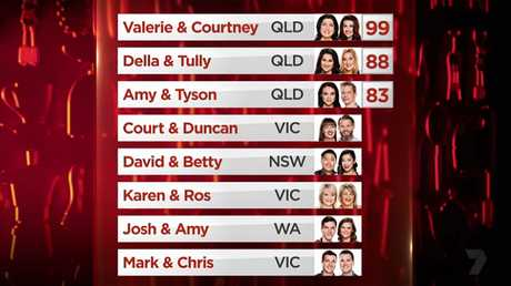 The MKR scoreboard so far.