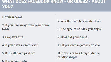 11 Things Facebook knows or can guess about you