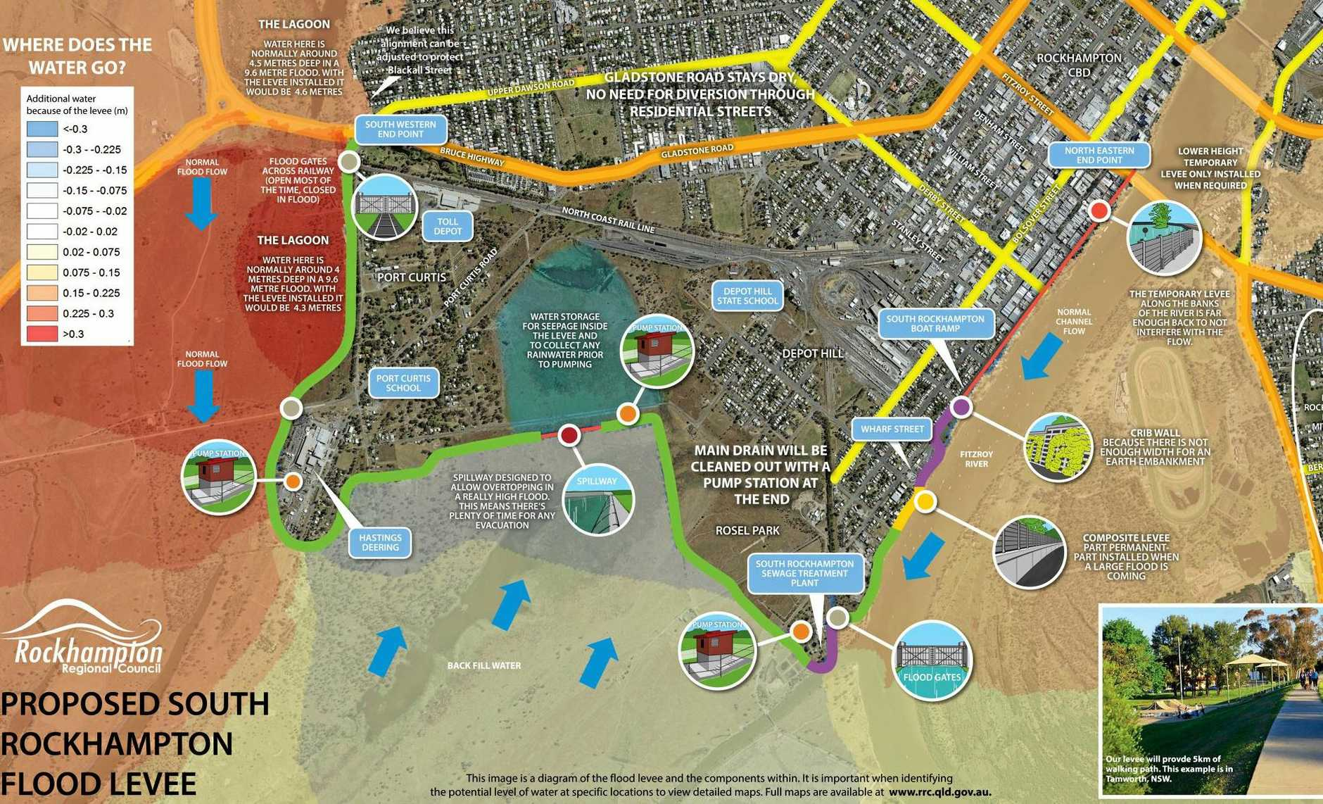 Alignment map for the South Rockhampton Flood Levee, which reveals exactly where will be protected and where potential flood water may rise once the $60 million project is constructed.