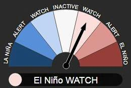 Australia is on El Nino watch.