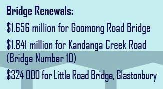 Gympie Regional Council 2016/2017 Budget bridge renewals