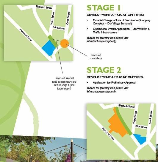 Roundabout proposal.