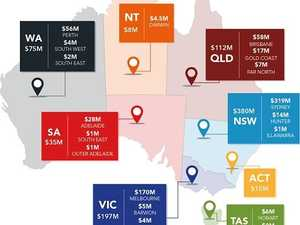 ASIC are looking for the owners of $1.1 billion