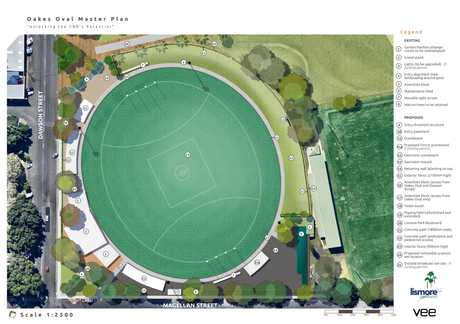 Lismore City Council's master plans for Oakes Oval Upgrade.