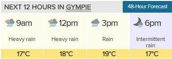 The next 12 hours in Gympie: Heavy rain is predicted for most of the day.