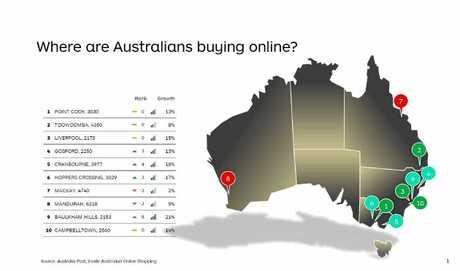 Mackay in top 10 for online buys.