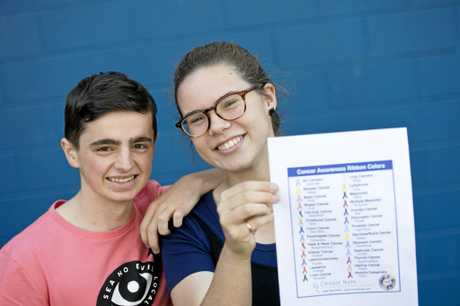 Centenary Heights State High School students Tom Panitz and Jackie Marendy host Colours for Cancer and will be at this weekend's Relay For Life, Tuesday, May 16, 2017.