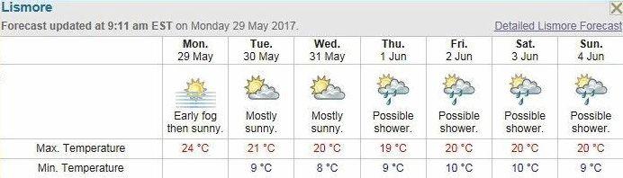 Lismore weather BoM starting May 29