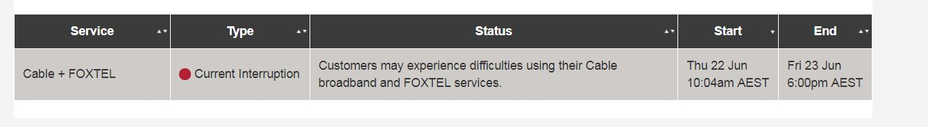 The update from Telstra's service status site as of 10.40am on Thursday