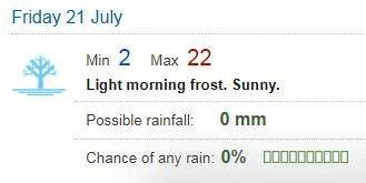 OUCH: The Bureau of Meteorology is predicting Gympie's temperature to drop to two degrees on Friday morning.