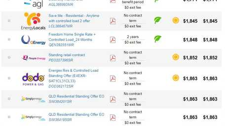 Comparison rates shown for a Queensland home.