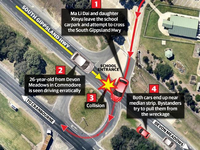 How the tragic crash happened.