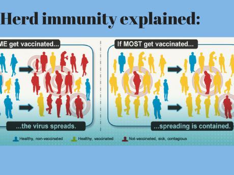 persuasive speech on vaccinations